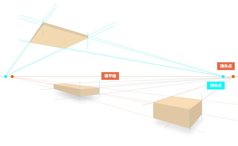 详细解析设计中透视的使用技巧,PS教程,素材中国网