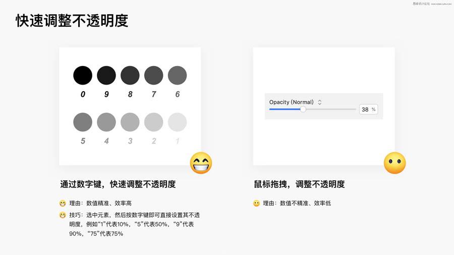21个Sketch实用高频小技巧,PS教程,素材中国网